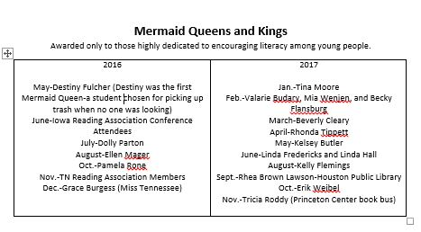Mermaid Queens and Kings 2016-1017
